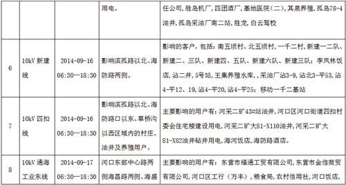 河口区供电公司发布9月电网线路检修停电公告