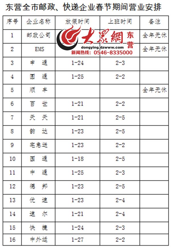 东营各快递企业春节营业安排新鲜出炉 最早的18日就放假