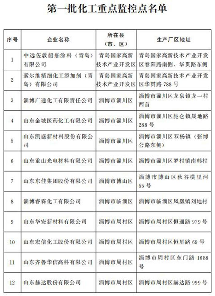 http://www.tartansash.com/huagongnenyuan/362922.html