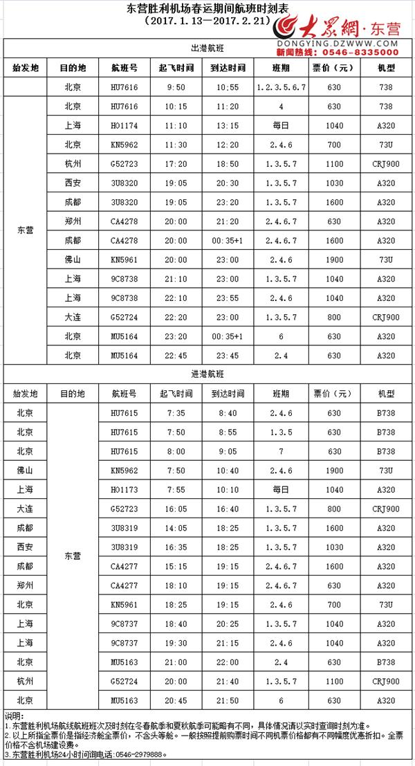 东营胜利机场春运期间航班时刻表(2017.1.13-2017.2.21)