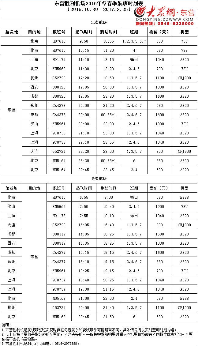 东营胜利机场航班春运期间临时调整